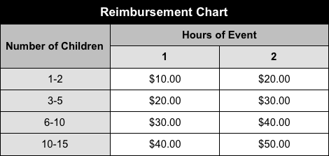 childcare_reimbursement_chart
