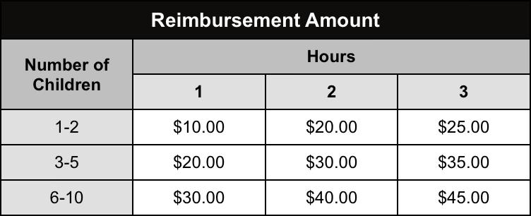 reimbursement_amounts